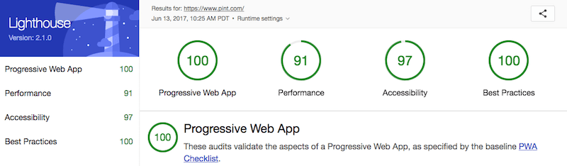 PINT Lighthouse Scores: PWA 100, Performance 91, Accessibility 97, Best Practices 100