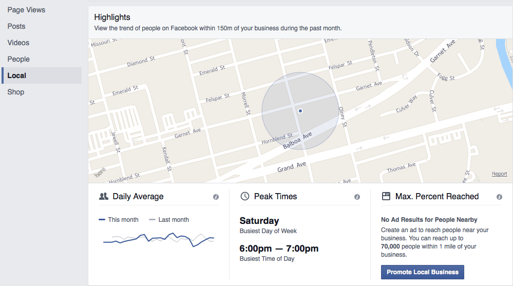 facebook geographic analytics