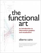 functional art dataviz