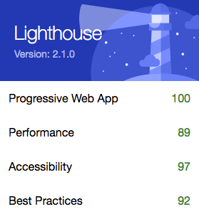 Mister Sushis Lighthouse scores: PWA 100, Performance 89, Accessibility 97, Best Practices 92.