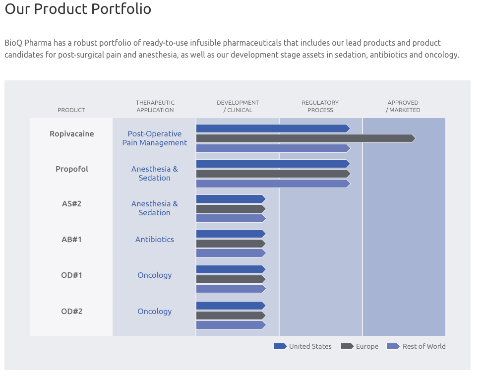 product pipeline web page screenshot