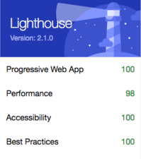 Screenshot of PINT's Lighthouse scores. PWA 100/100. Performance 98/100. Accessibility 100/100. Best Practices 100/100.
