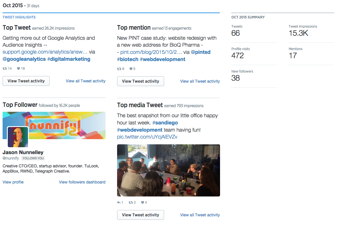twitter dashboard for analytics